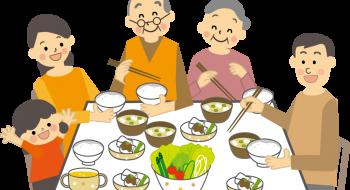 Beslenme ve Duygular