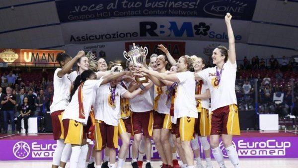EuroCup Şampiyonu
