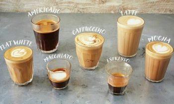 Gelecekten Gelen Vizyonlarıyla 9 Kahve Dükkanı